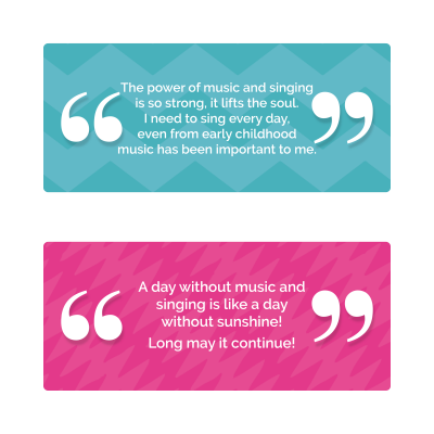 The power of music and singing is so strong, it lifts the soul. I need to sing every day, even from early childhood music has been important to me. A day without music and singing is like a day without sunshine! Long may it continue!